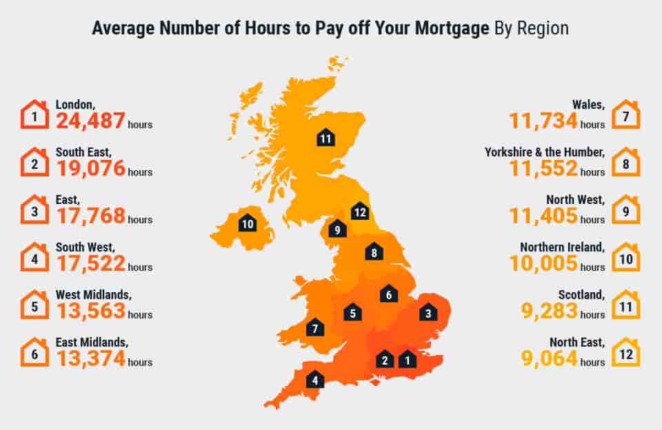 Average hours needed to pay off mortgage by region